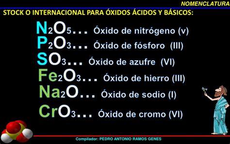 Nomenclatura inorganica 2012 oxidos