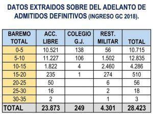 Noticias archivos   Oposiciones Guardia Civil