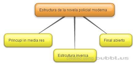 Novela policial: Estructura de la novela policial moderna