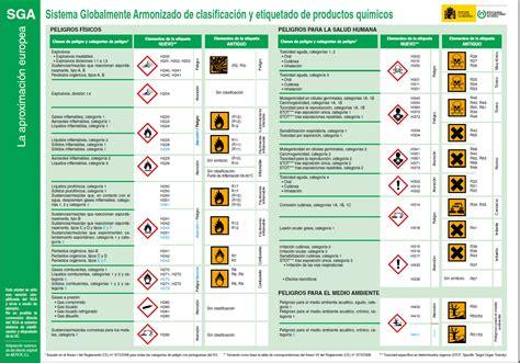 Nuevo reglamento CLP sobre clasificación y etiquetado de ...