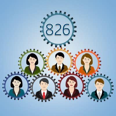 Numerología 826 / Significado del número 826 ⓵⓶⓷ ...