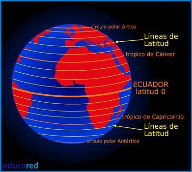 Nyfiken Geográfico: Paralelos de la Tierra
