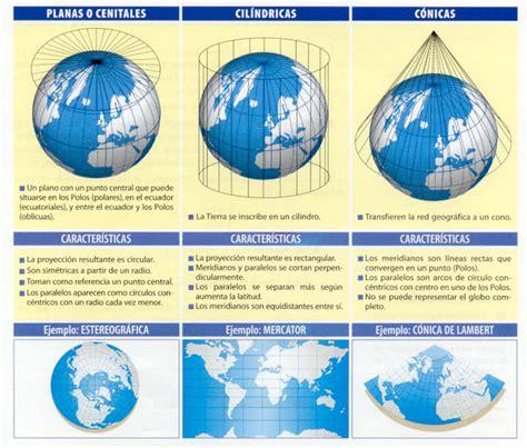 Objetivo 2050: Proyecciones cartográficas