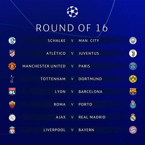 Octavos de final de la Champions League 2018 19: así ...