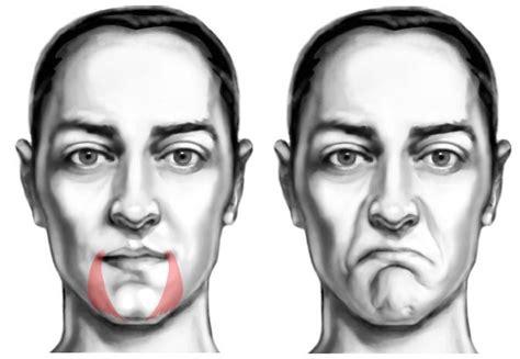 Odontología — #Sabiasque: El gesto de enfadado, lo da el ...