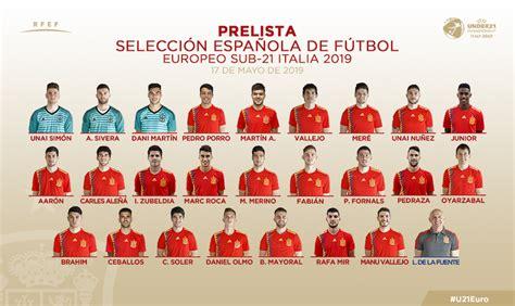 OFICIAL | Prelista para la Eurocopa Sub 21 | SEFutbol