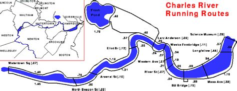 Oliver Knill Charles River Distance map