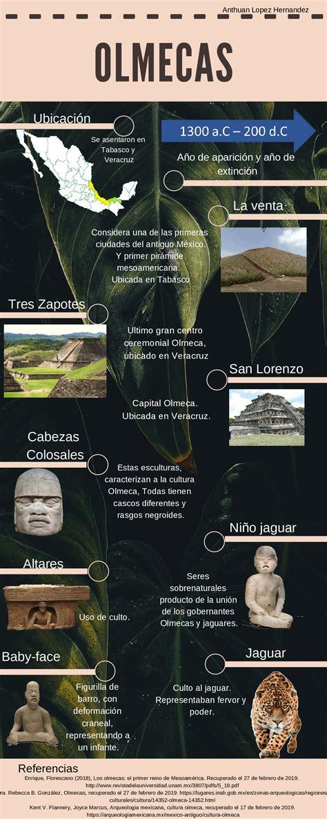 Olmecas/Cultura madre/Infografia.   Docsity