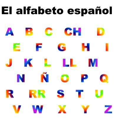 OnePlanet   Culture   Alphabets
