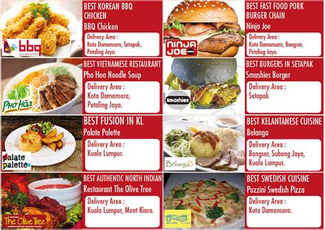Online Food Delivery Foodpanda.my Announces Winners of ...