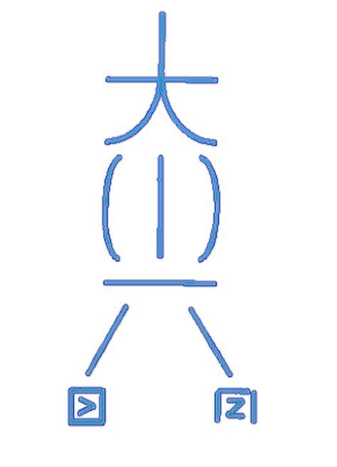 Open Hearts Initiation   ReiKi Ataya : ReiKi Symbols ...