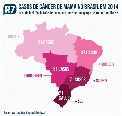 OPINIÃO TRIUNFO: OUTUBRO ROSA   10 DICAS PARA PREVENÇÃO DO ...