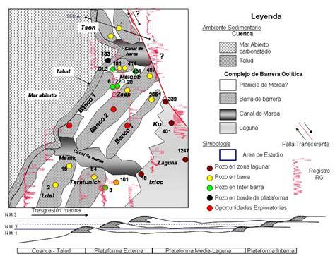 Oportunidades Exploratorias de Tipo Estratigrafico en los ...