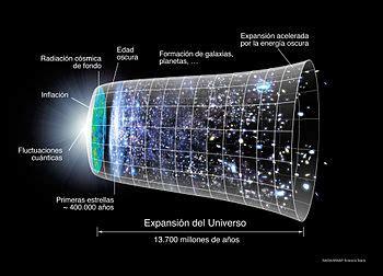 Origen del universo   Wikipedia, la enciclopedia libre