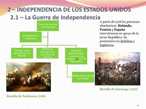 Origen e independencia de los estados unidos