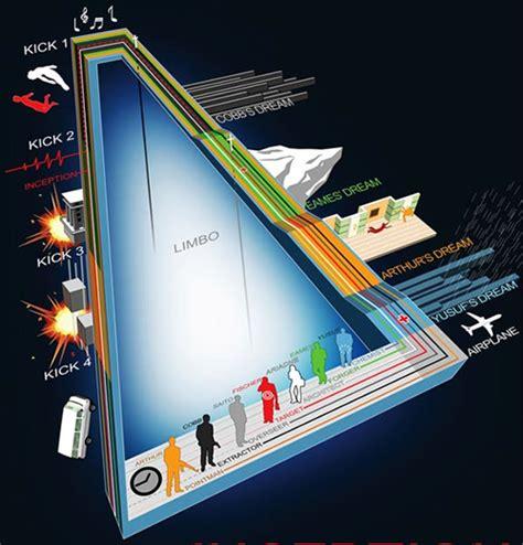 Origen  y la informática  paralelismos    Pisito en Madrid