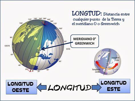 PABLO PROFE : Latitud y longitud