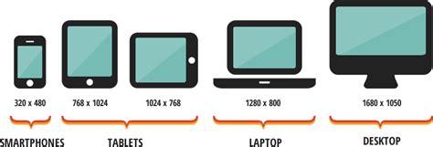 Pàgines web responsives, adaptades a tots els dispositius