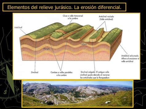 Paisajes litológicos de España. El roquedo silíceo, calizo ...