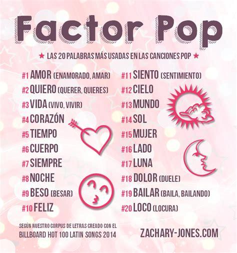 Palabras más usadas en las canciones pop