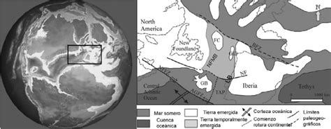 Paleogeografía del Jurásico Superior en el Atlántico Norte ...