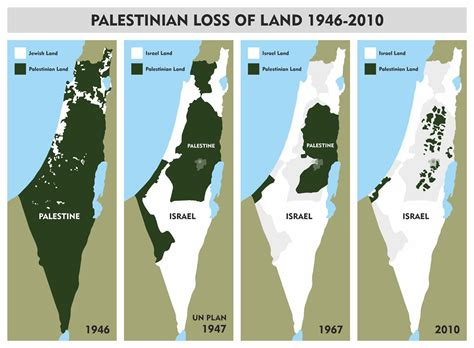 Palestina | Cronología del conflicto en Palestina   El ...