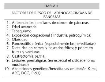 Pancreas: Sintomas De Cancer De Pancreas