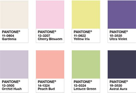 Pantone Color of the Year 2018 Tools for Designers I Ultra ...