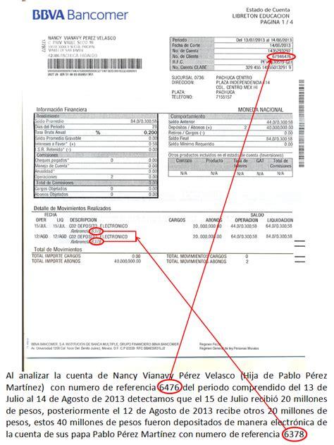 Para Checar Mi Estado De Cuenta En Bancomer   prestamos ...