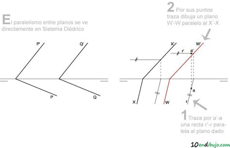 Paralelismo en Sistema Diédrico   10endibujo