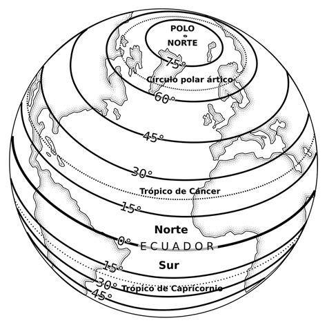 Paralelos  geografía    Vikidia
