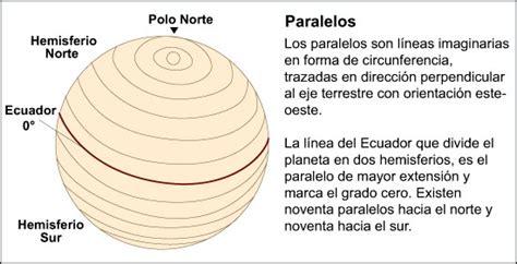 Paralelos Icarito
