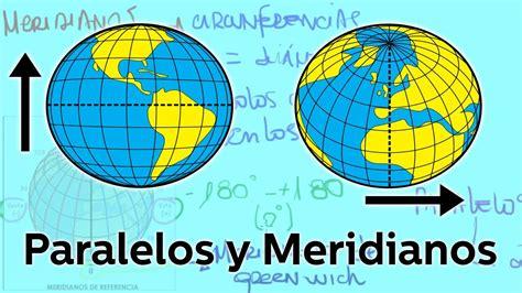 Paralelos y Meridianos   Geografía   Educatina | Buques ...