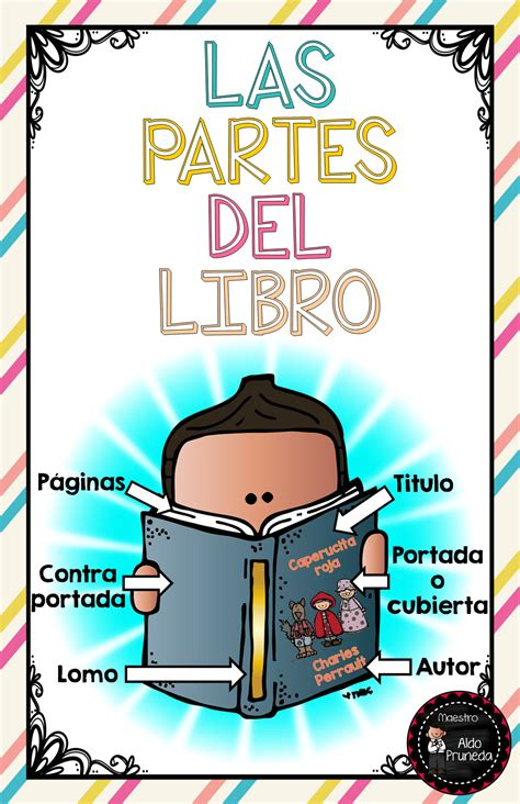 Partes del LIBRO   COMPRENSIÓN LECTORA   Libros, Partes ...