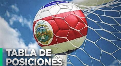 Partidos HOY Costa Rica EN VIVO Tabla de Posiciones ...