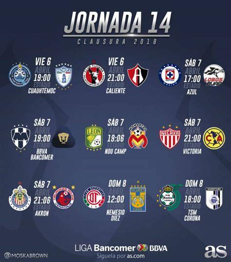 Partidos Liga Mx Hoy   SEONegativo.com