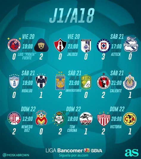 Partidos y resultados de la jornada 1 del Apertura 2018 ...