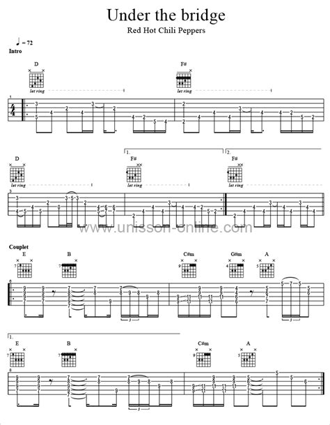 Partition guitare under the bridge