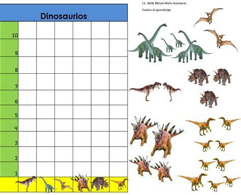 Pasitos al aprendizaje: Gráfica de dinosaurios para contar
