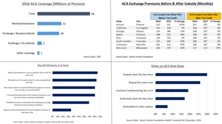 Patient Protection and Affordable Care Act — Wikipedia ...