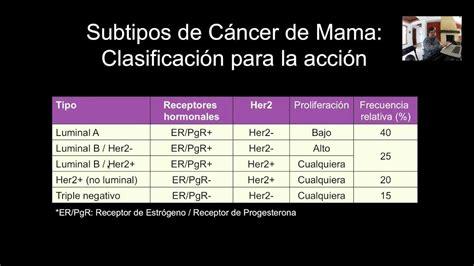 Patología de cáncer de mama   YouTube