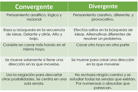 Pensamiento divergente y creativo.   Henar Campos ...