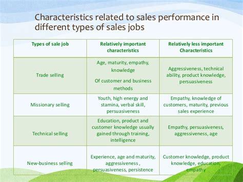 Personal characteristics and sales aptitude