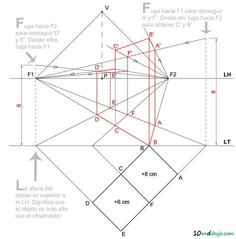 Perspectiva Cónica oblicua | Estudios en Dibujo
