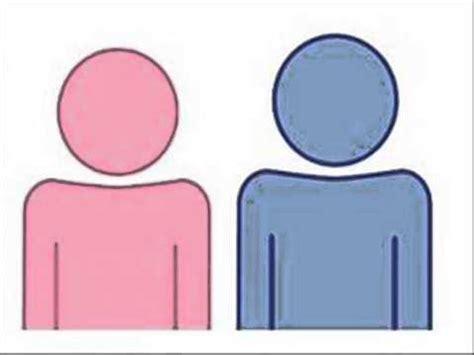 Perspectiva De Género   YouTube