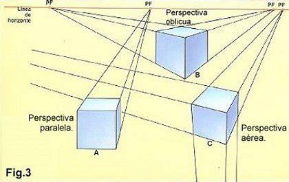 PERSPECTIVA DIDACTICA1: ASPECTOS LOGICOS DE LA PERSPECTIVA