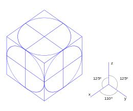 Perspectiva dimétrica   Wikipedia, la enciclopedia libre