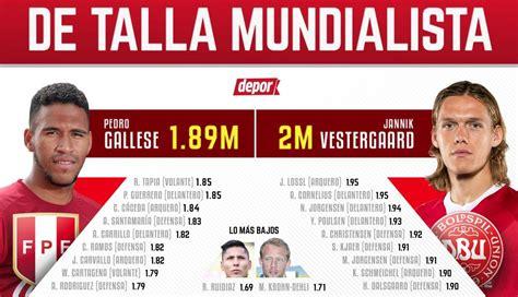 Perú en Rusia 2018: ¿cuánto mide el jugador más alto de la ...