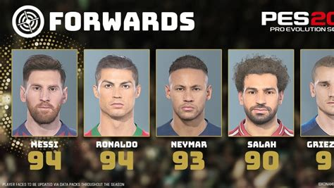 PES 2019 best players   the highest rated Goalkeepers ...