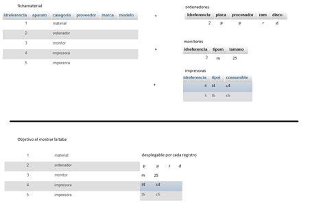 php   Varias tablas en un registro con JOIN consulta SQL ...